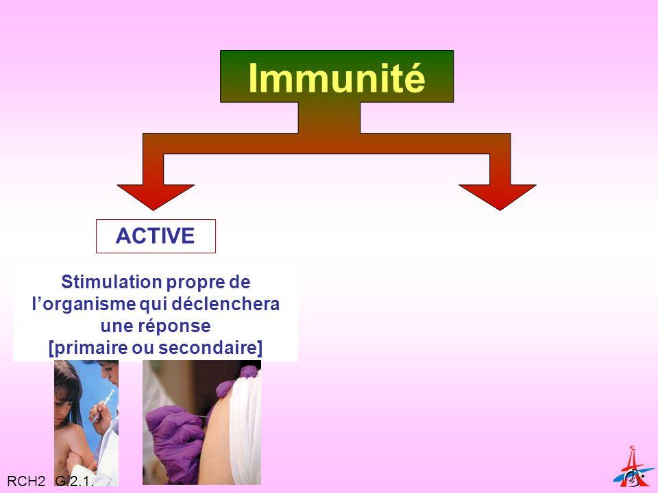 Immunité Stimulation propre de l'organisme qui déclenchera une réponse. [primaire ou secondaire] ACTIVE.